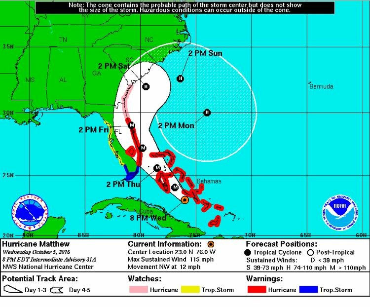 NOAA advisory for Hurricane Matthew, released at 8pm EDT on October 5, 2016.